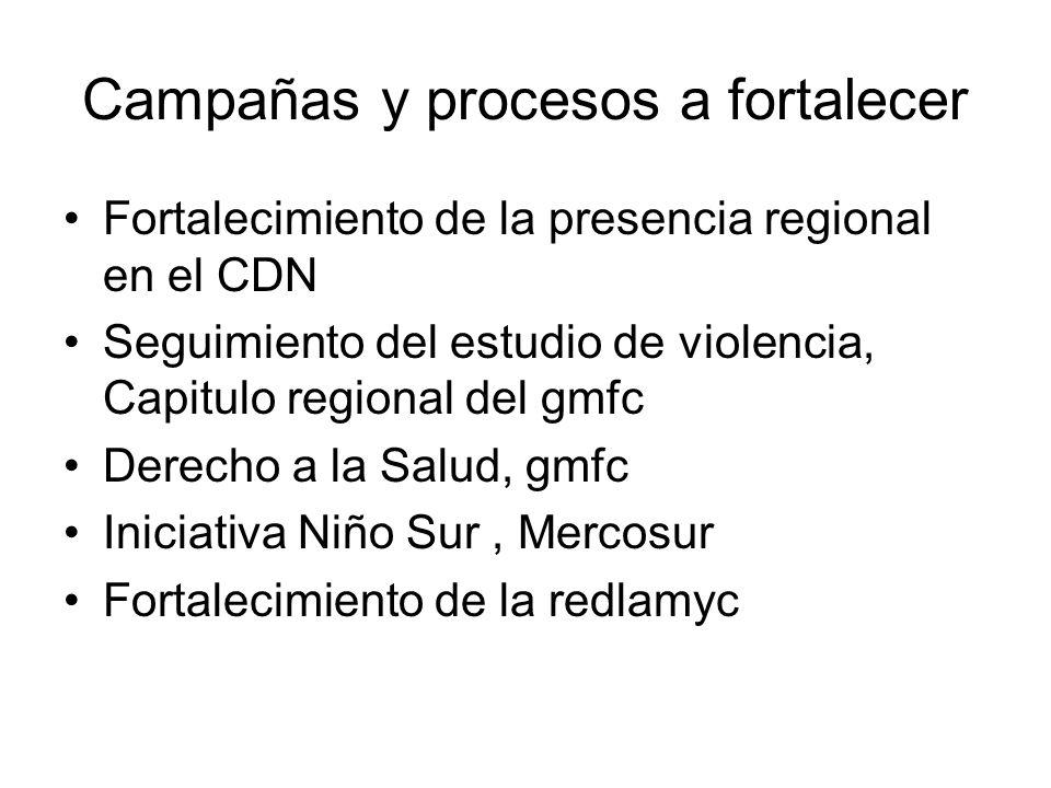 Campañas y procesos a fortalecer Fortalecimiento de la presencia regional en el CDN Seguimiento del estudio de violencia, Capitulo regional del gmfc Derecho a la Salud, gmfc Iniciativa Niño Sur, Mercosur Fortalecimiento de la redlamyc
