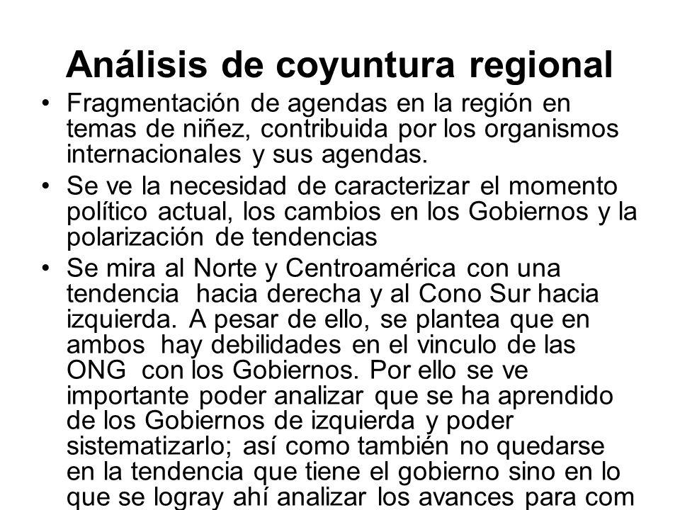 Análisis de coyuntura regional Fragmentación de agendas en la región en temas de niñez, contribuida por los organismos internacionales y sus agendas.
