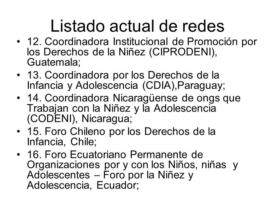 Listado actual de redes 12. Coordinadora Institucional de Promoción por los Derechos de la Niñez (CIPRODENI), Guatemala; 13. Coordinadora por los Dere