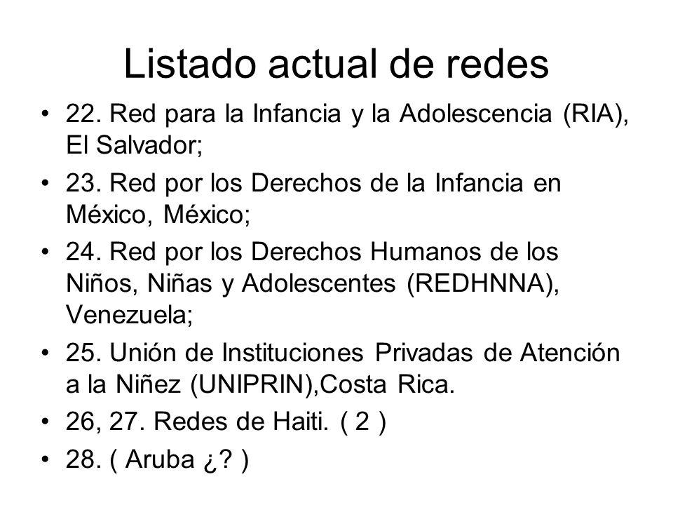 Listado actual de redes 22. Red para la Infancia y la Adolescencia (RIA), El Salvador; 23. Red por los Derechos de la Infancia en México, México; 24.