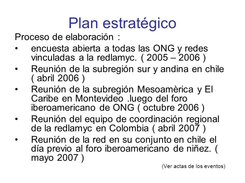 Plan estratégico Proceso de elaboración : encuesta abierta a todas las ONG y redes vinculadas a la redlamyc. ( 2005 – 2006 ) Reunión de la subregión s