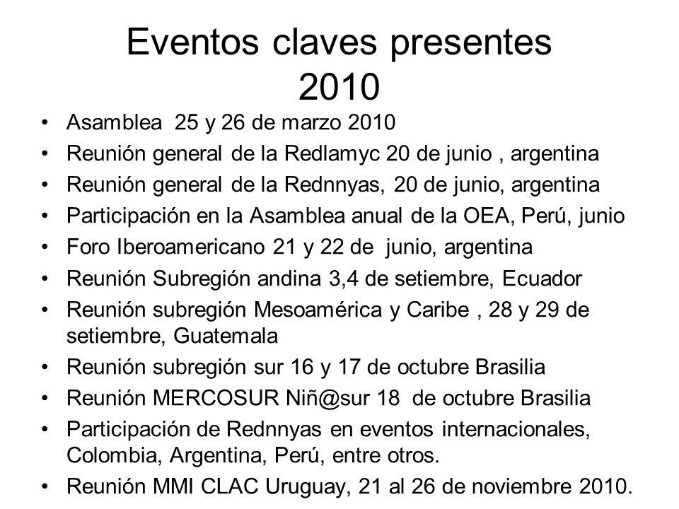 Eventos claves presentes 2010 Asamblea 25 y 26 de marzo 2010 Reunión general de la Redlamyc 20 de junio, argentina Reunión general de la Rednnyas, 20