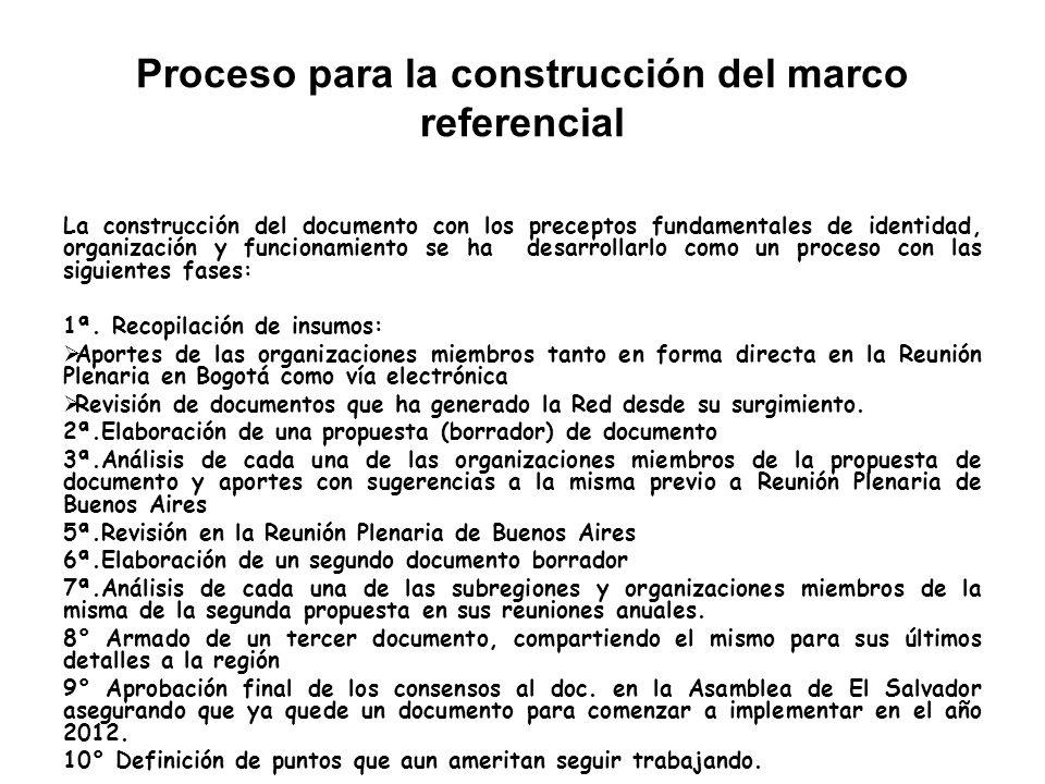 Proceso para la construcción del marco referencial La construcción del documento con los preceptos fundamentales de identidad, organización y funciona