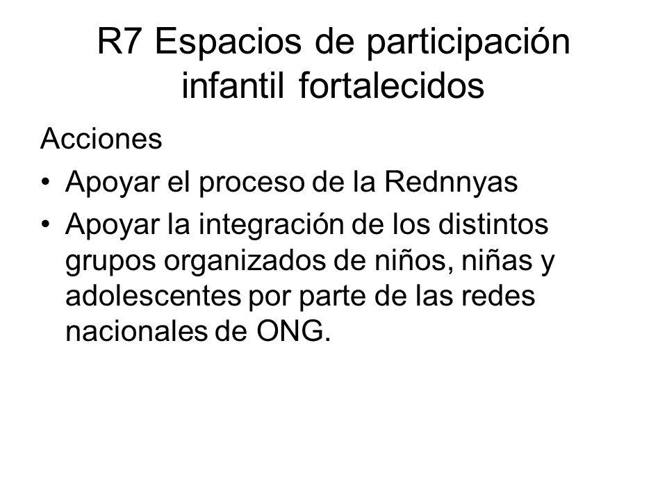 R7 Espacios de participación infantil fortalecidos Acciones Apoyar el proceso de la Rednnyas Apoyar la integración de los distintos grupos organizados