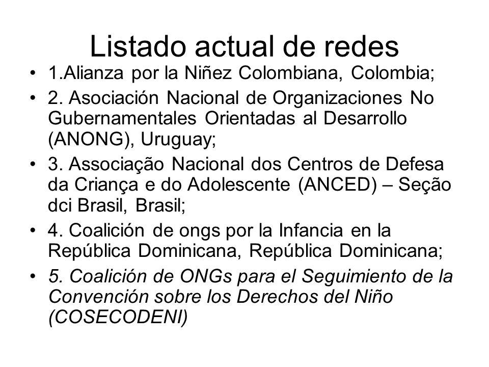 Listado actual de redes 1.Alianza por la Niñez Colombiana, Colombia; 2. Asociación Nacional de Organizaciones No Gubernamentales Orientadas al Desarro