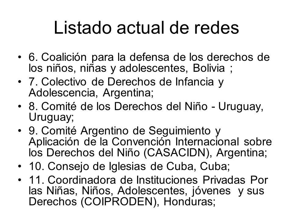 Listado actual de redes 6. Coalición para la defensa de los derechos de los niños, niñas y adolescentes, Bolivia ; 7. Colectivo de Derechos de Infanci