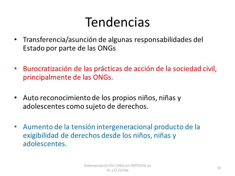 Tendencias Transferencia/asunción de algunas responsabilidades del Estado por parte de las ONGs Burocratización de las prácticas de acción de la socie