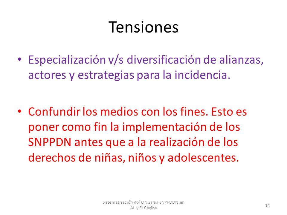 Tensiones Especialización v/s diversificación de alianzas, actores y estrategias para la incidencia. Confundir los medios con los fines. Esto es poner