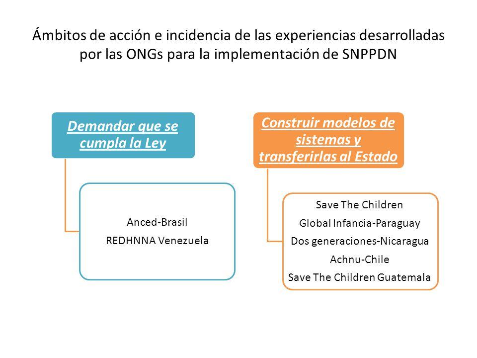 Ámbitos de acción e incidencia de las experiencias desarrolladas por las ONGs para la implementación de SNPPDN Demandar que se cumpla la Ley Anced-Bra