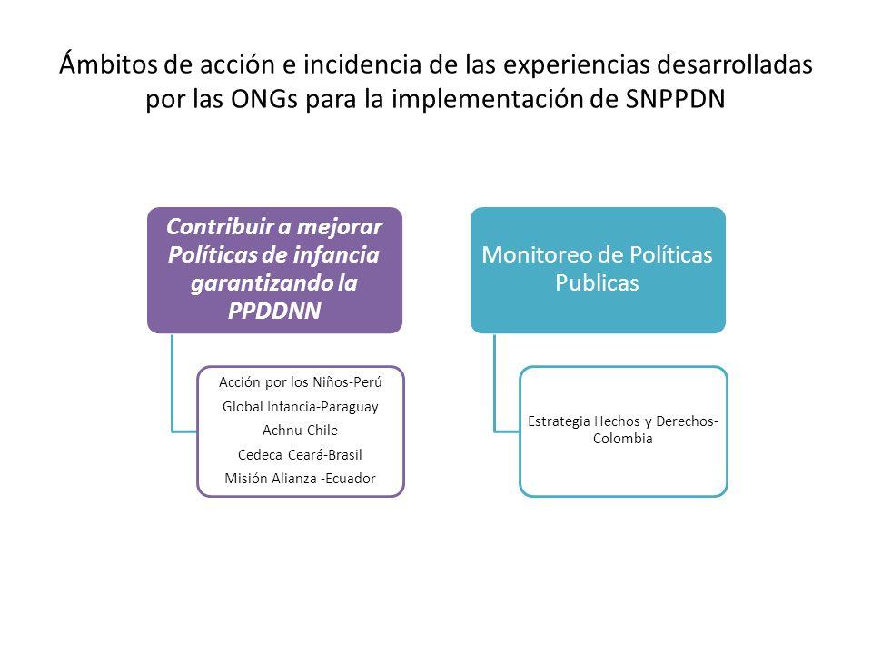 Ámbitos de acción e incidencia de las experiencias desarrolladas por las ONGs para la implementación de SNPPDN Contribuir a mejorar Políticas de infan