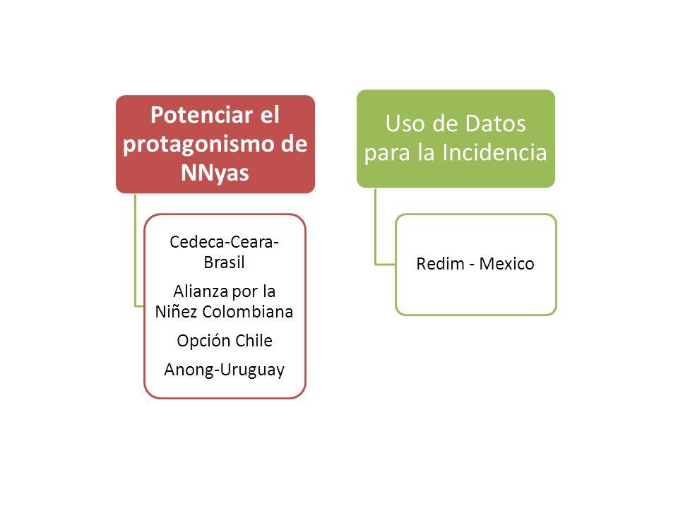 Potenciar el protagonismo de NNyas Cedeca-Ceara- Brasil Alianza por la Niñez Colombiana Opción Chile Anong-Uruguay Uso de Datos para la Incidencia Red