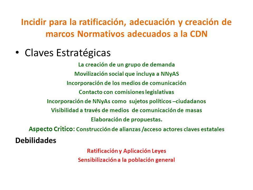 Incidir para la ratificación, adecuación y creación de marcos Normativos adecuados a la CDN Claves Estratégicas La creación de un grupo de demanda Mov