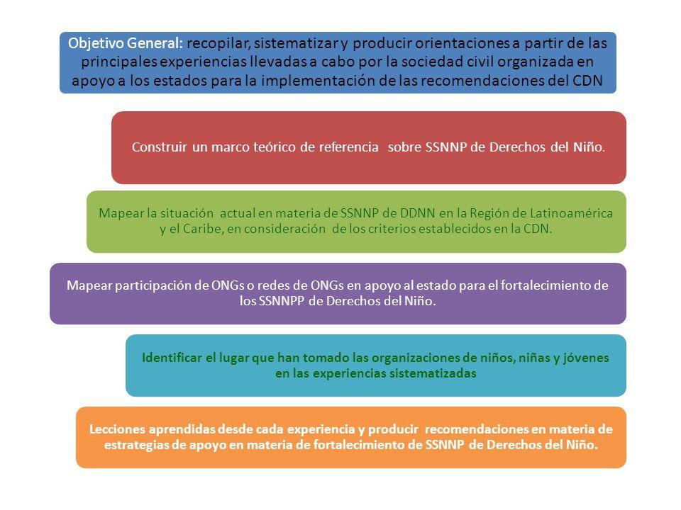 Objetivo General: recopilar, sistematizar y producir orientaciones a partir de las principales experiencias llevadas a cabo por la sociedad civil orga