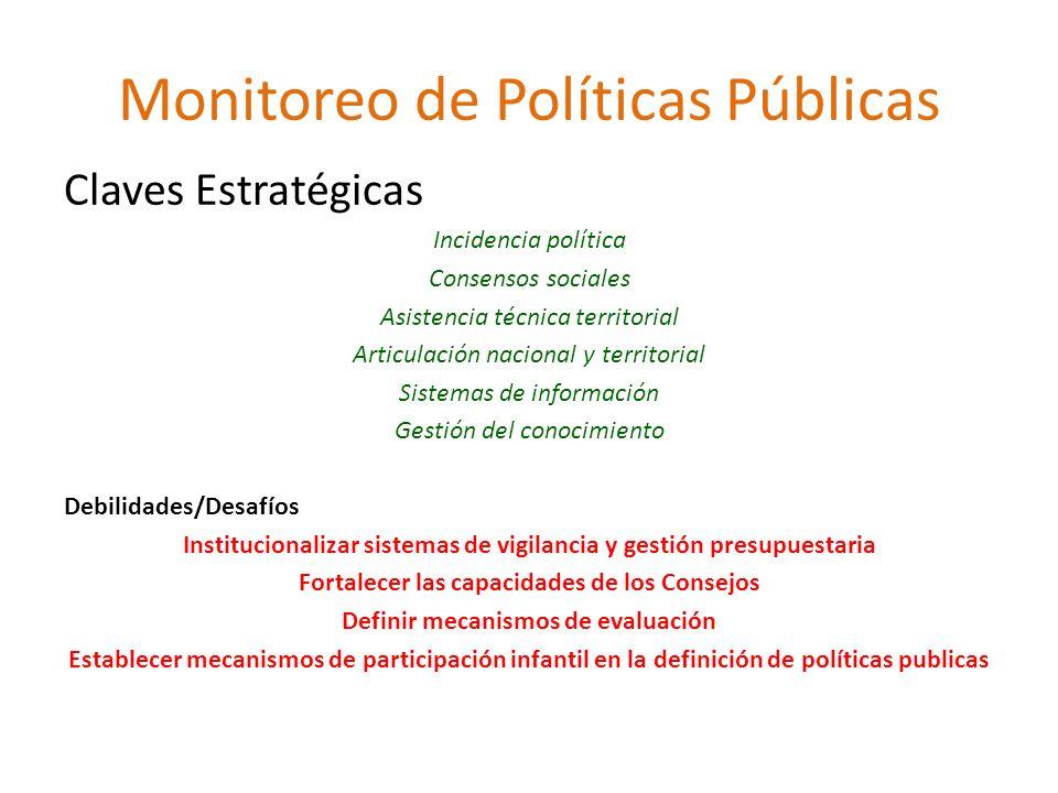 Monitoreo de Políticas Públicas Claves Estratégicas Incidencia política Consensos sociales Asistencia técnica territorial Articulación nacional y terr