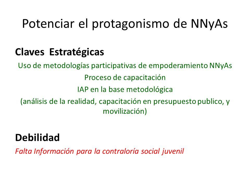 Potenciar el protagonismo de NNyAs Claves Estratégicas Uso de metodologías participativas de empoderamiento NNyAs Proceso de capacitación IAP en la ba