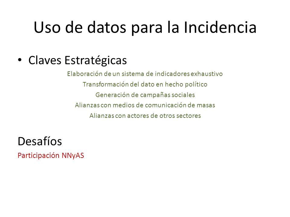 Uso de datos para la Incidencia Claves Estratégicas Elaboración de un sistema de indicadores exhaustivo Transformación del dato en hecho político Gene