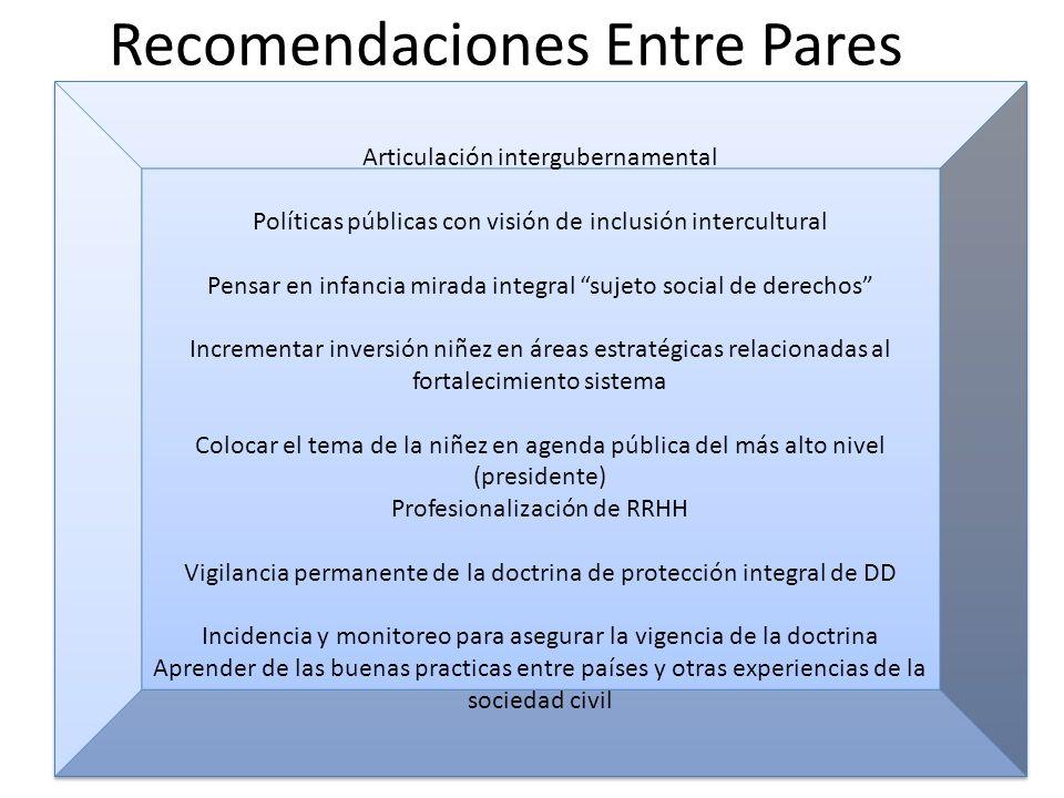 Recomendaciones Entre Pares Articulación intergubernamental Políticas públicas con visión de inclusión intercultural Pensar en infancia mirada integra