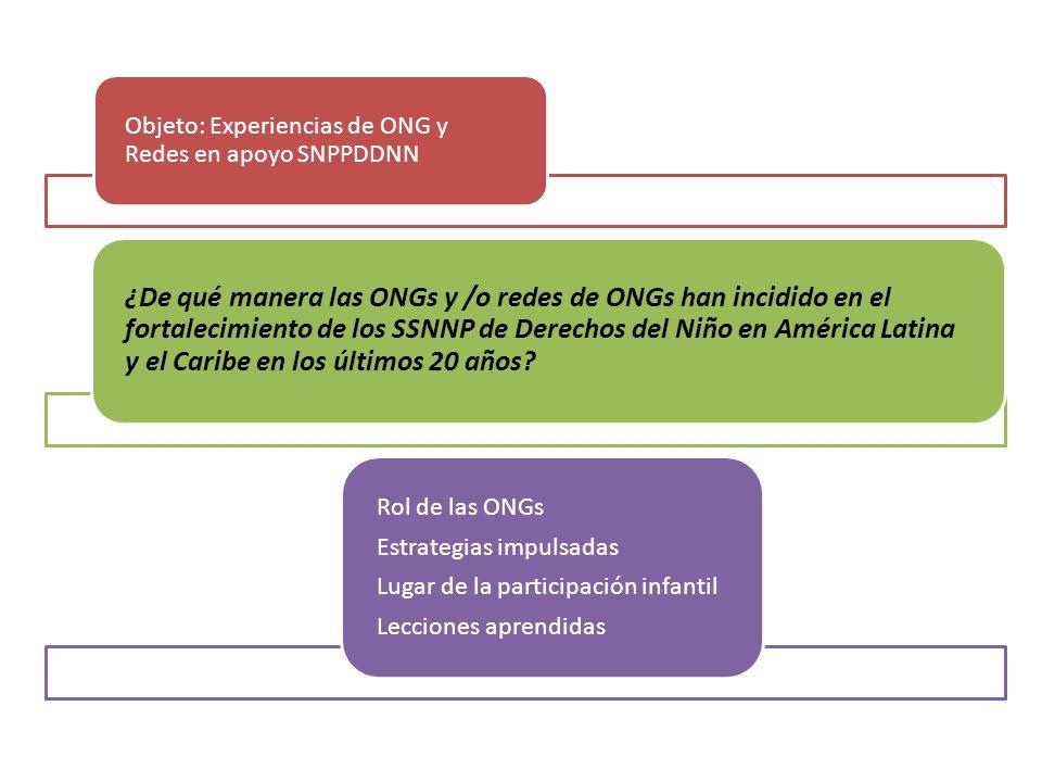 Objeto: Experiencias de ONG y Redes en apoyo SNPPDDNN ¿De qué manera las ONGs y /o redes de ONGs han incidido en el fortalecimiento de los SSNNP de De