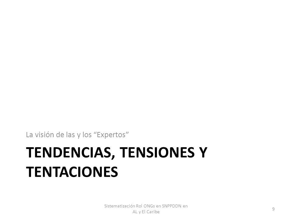 TENDENCIAS, TENSIONES Y TENTACIONES La visión de las y los Expertos Sistematización Rol ONGs en SNPPDDN en AL y El Caribe 9