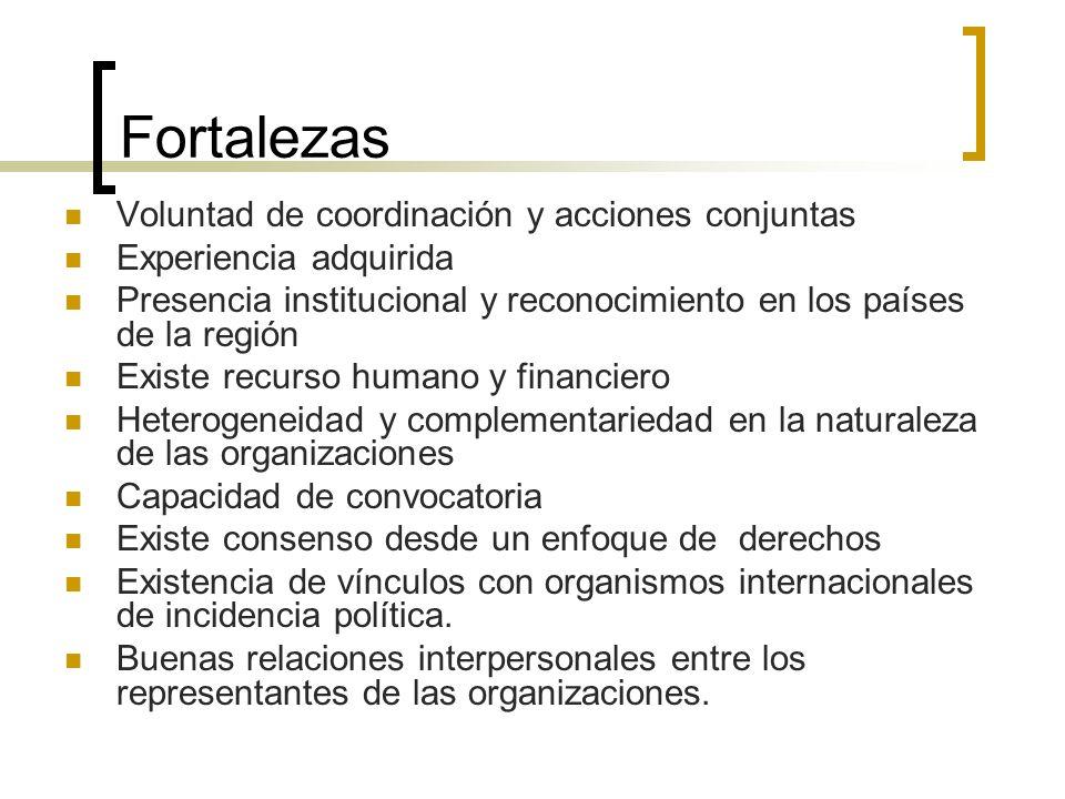 Fortalezas Voluntad de coordinación y acciones conjuntas Experiencia adquirida Presencia institucional y reconocimiento en los países de la región Exi