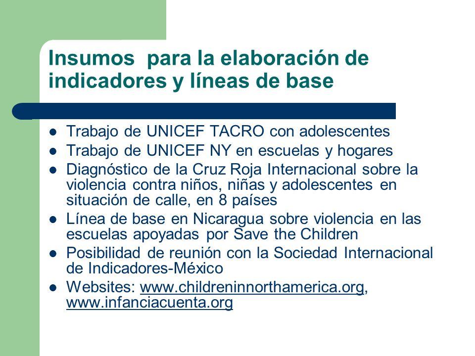 Insumos para la elaboración de indicadores y líneas de base Trabajo de UNICEF TACRO con adolescentes Trabajo de UNICEF NY en escuelas y hogares Diagnó