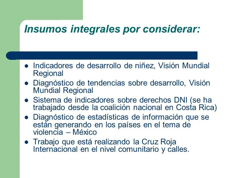Insumos integrales por considerar: Indicadores de desarrollo de niñez, Visión Mundial Regional Diagnóstico de tendencias sobre desarrollo, Visión Mund