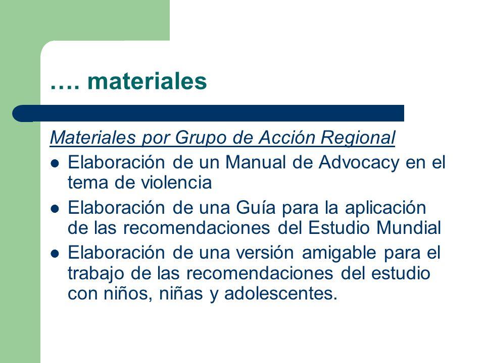 …. materiales Materiales por Grupo de Acción Regional Elaboración de un Manual de Advocacy en el tema de violencia Elaboración de una Guía para la apl