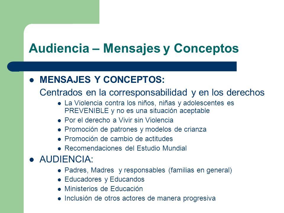 Audiencia – Mensajes y Conceptos MENSAJES Y CONCEPTOS: Centrados en la corresponsabilidad y en los derechos La Violencia contra los niños, niñas y ado