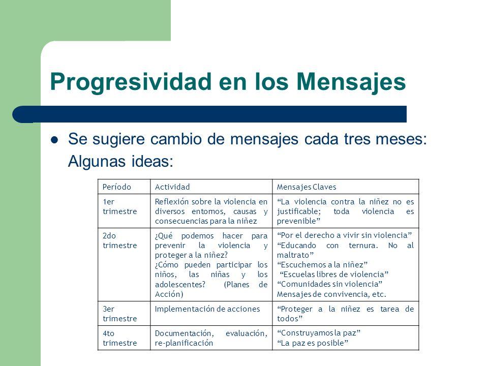 Progresividad en los Mensajes Se sugiere cambio de mensajes cada tres meses: Algunas ideas: PeríodoActividadMensajes Claves 1er trimestre Reflexión so