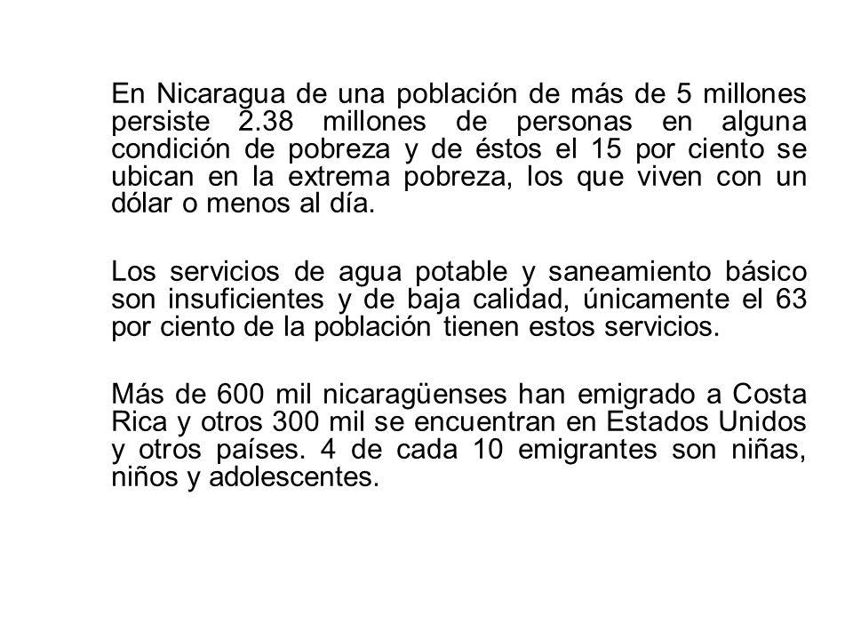 En Nicaragua de una población de más de 5 millones persiste 2.38 millones de personas en alguna condición de pobreza y de éstos el 15 por ciento se ubican en la extrema pobreza, los que viven con un dólar o menos al día.