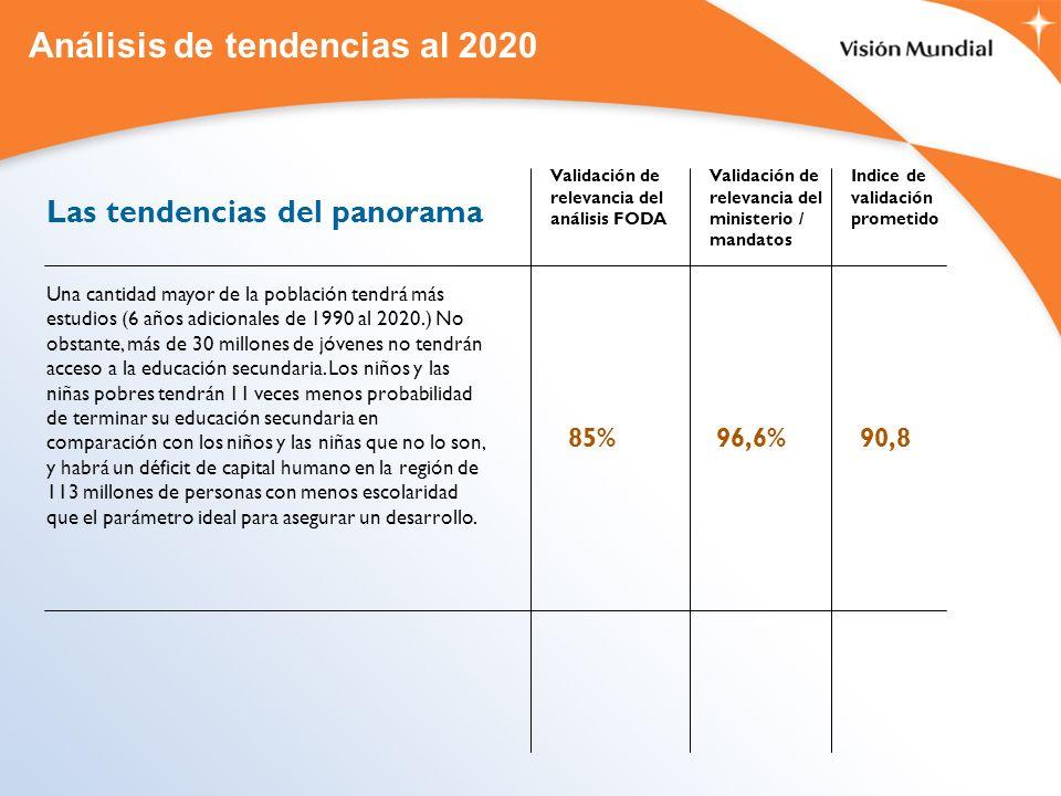 Análisis de tendencias al 2020 Las tendencias del panorama Una cantidad mayor de la población tendrá más estudios (6 años adicionales de 1990 al 2020.) No obstante, más de 30 millones de jóvenes no tendrán acceso a la educación secundaria.