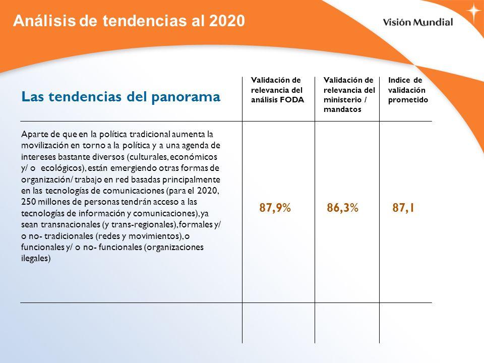 Análisis de tendencias al 2020 Las tendencias del panorama Aparte de que en la política tradicional aumenta la movilización en torno a la política y a