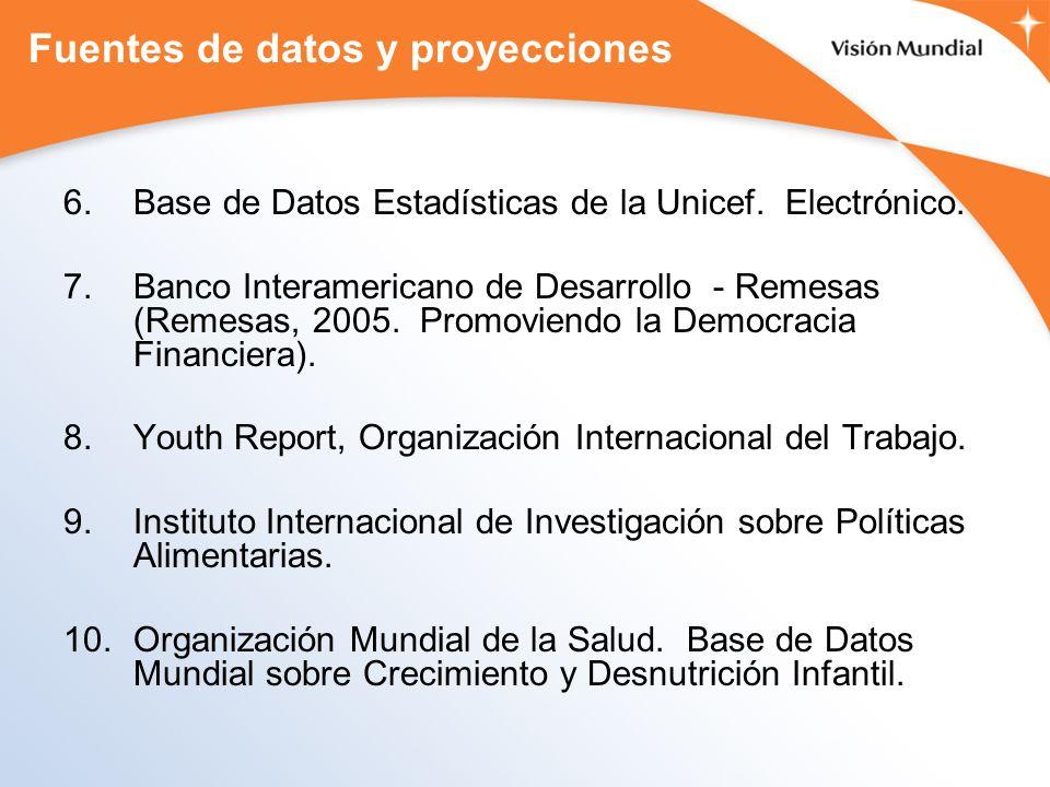 6.Base de Datos Estadísticas de la Unicef. Electrónico. 7.Banco Interamericano de Desarrollo - Remesas (Remesas, 2005. Promoviendo la Democracia Finan