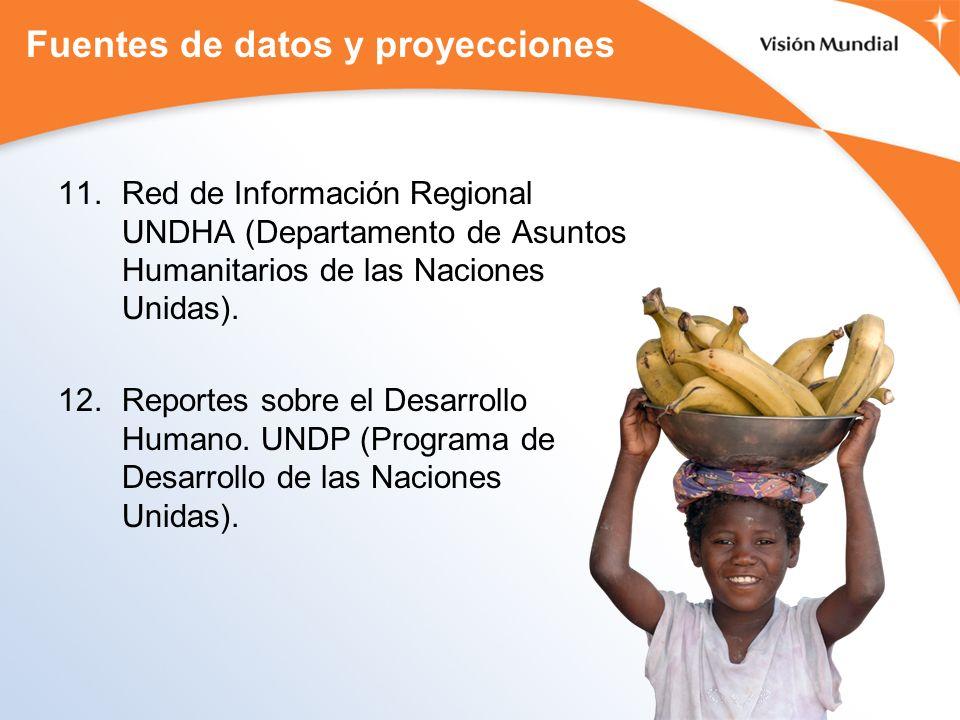 11.Red de Información Regional UNDHA (Departamento de Asuntos Humanitarios de las Naciones Unidas). 12.Reportes sobre el Desarrollo Humano. UNDP (Prog