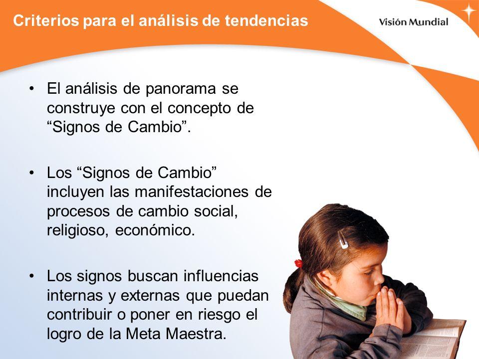 Criterios para el análisis de tendencias El análisis de panorama se construye con el concepto de Signos de Cambio. Los Signos de Cambio incluyen las m