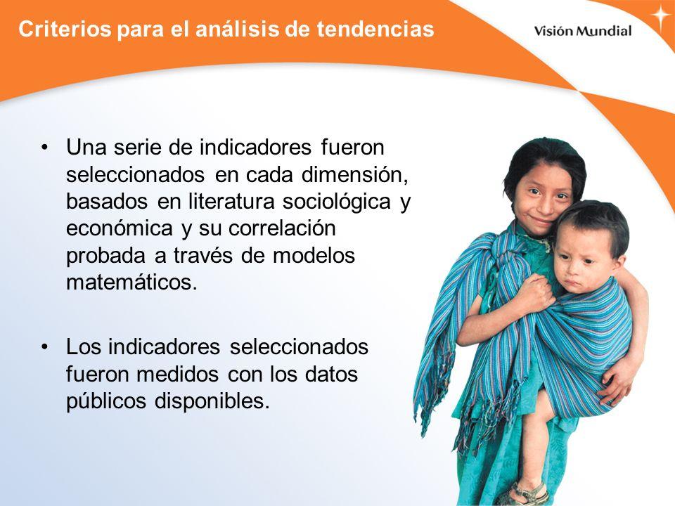 Una serie de indicadores fueron seleccionados en cada dimensión, basados en literatura sociológica y económica y su correlación probada a través de mo