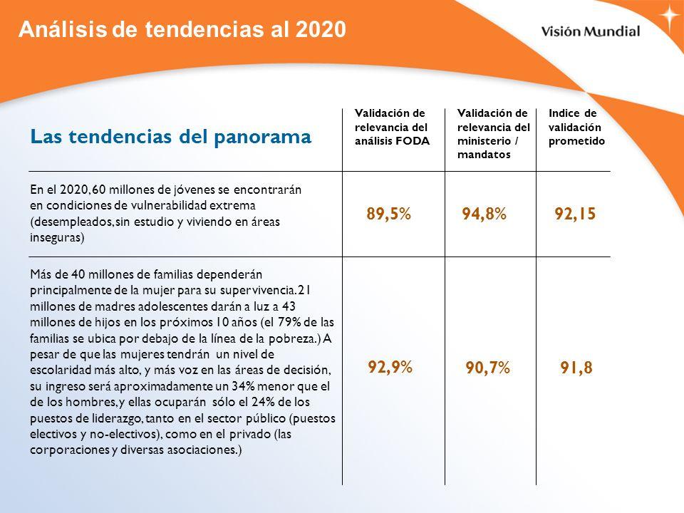 Análisis de tendencias al 2020 Las tendencias del panorama En el 2020, 60 millones de jóvenes se encontrarán en condiciones de vulnerabilidad extrema