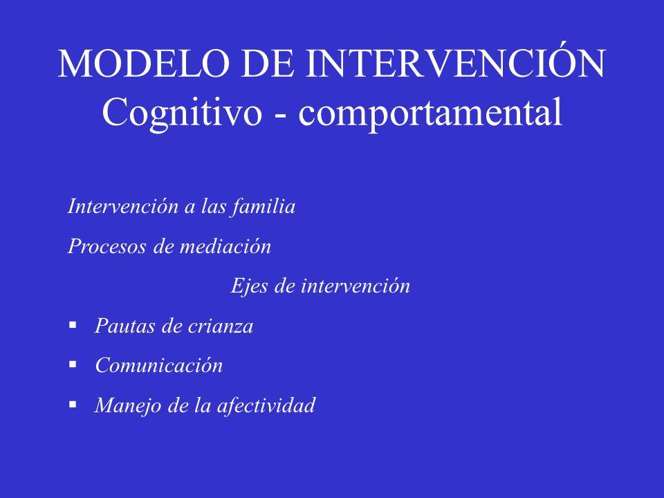 MODELO DE INTERVENCIÓN Cognitivo - comportamental Intervención a las familia Procesos de mediación Ejes de intervención Pautas de crianza Comunicación