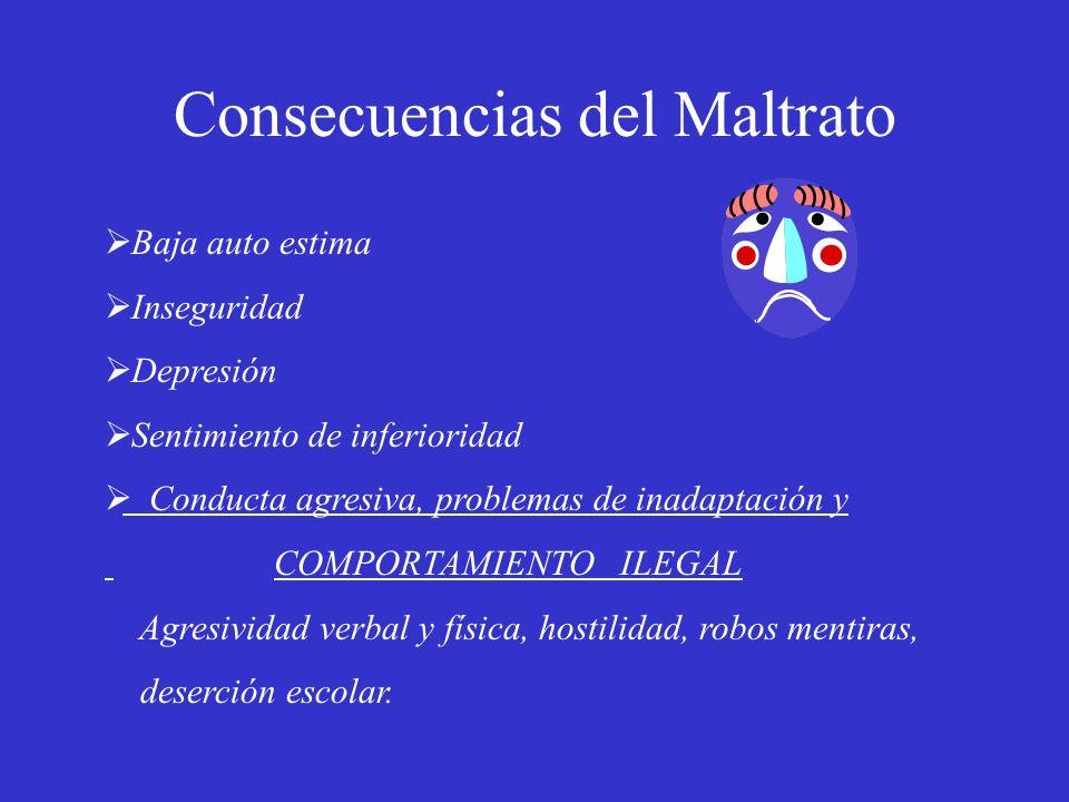 Consecuencias del Maltrato Baja auto estima Inseguridad Depresión Sentimiento de inferioridad Conducta agresiva, problemas de inadaptación y COMPORTAM