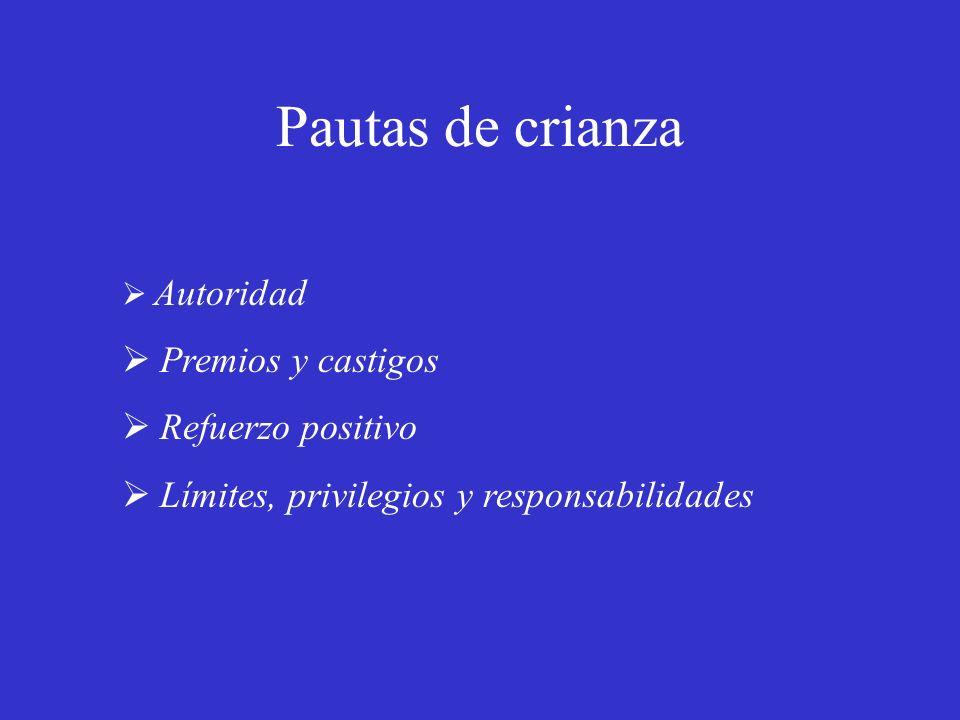 Pautas de crianza Autoridad Premios y castigos Refuerzo positivo Límites, privilegios y responsabilidades