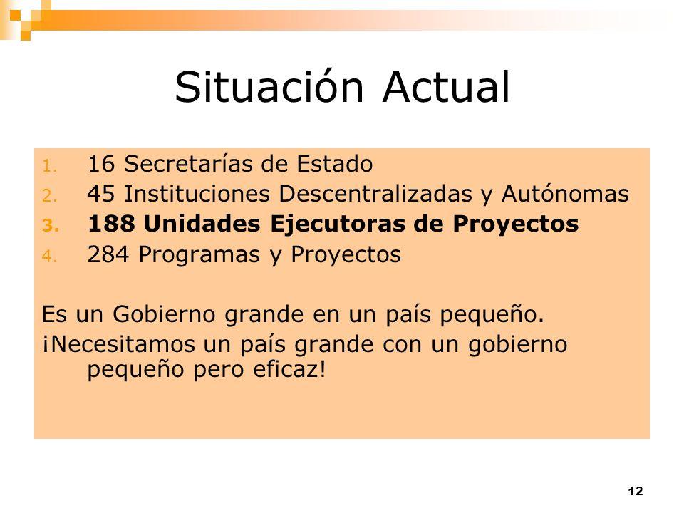 12 Situación Actual 1. 16 Secretarías de Estado 2. 45 Instituciones Descentralizadas y Autónomas 3. 188 Unidades Ejecutoras de Proyectos 4. 284 Progra
