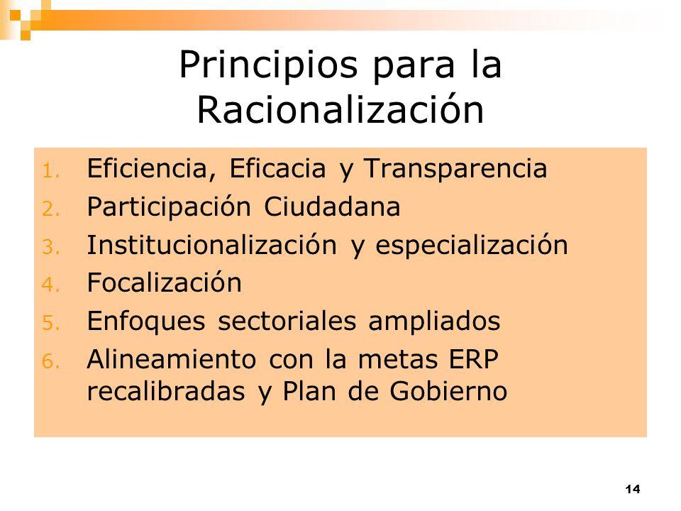 14 Principios para la Racionalización 1. Eficiencia, Eficacia y Transparencia 2. Participación Ciudadana 3. Institucionalización y especialización 4.