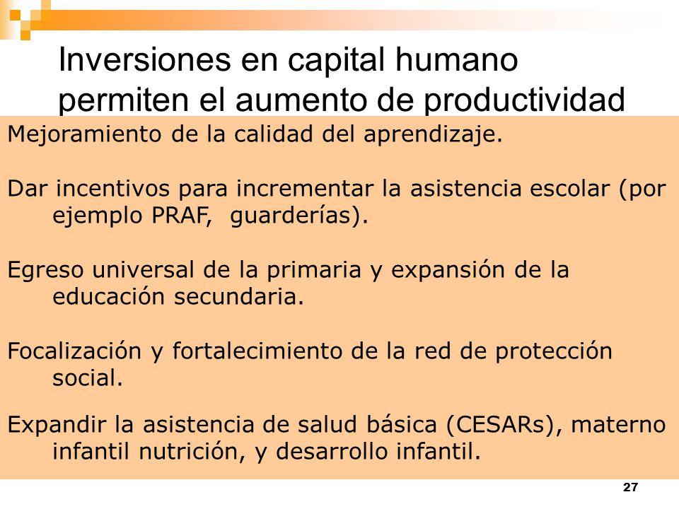 27 Inversiones en capital humano permiten el aumento de productividad Mejoramiento de la calidad del aprendizaje. Dar incentivos para incrementar la a