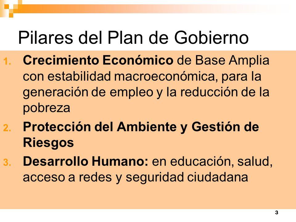 3 Pilares del Plan de Gobierno 1. Crecimiento Económico de Base Amplia con estabilidad macroeconómica, para la generación de empleo y la reducción de