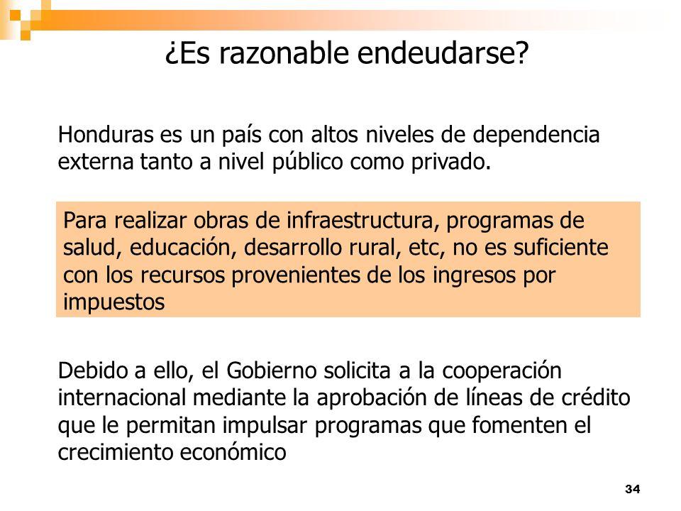 34 ¿Es razonable endeudarse? Honduras es un país con altos niveles de dependencia externa tanto a nivel público como privado. Para realizar obras de i