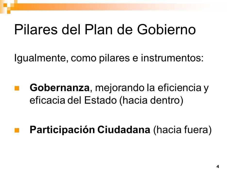 4 Igualmente, como pilares e instrumentos: Gobernanza, mejorando la eficiencia y eficacia del Estado (hacia dentro) Participación Ciudadana (hacia fue