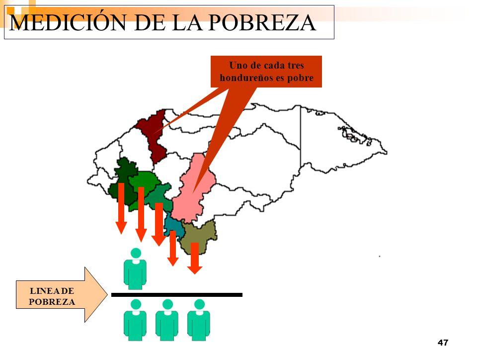47 LINEA DE POBREZA Uno de cada tres hondureños es pobre MEDICIÓN DE LA POBREZA