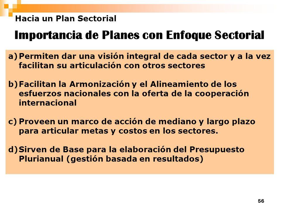56 Importancia de Planes con Enfoque Sectorial a)Permiten dar una visión integral de cada sector y a la vez facilitan su articulación con otros sector