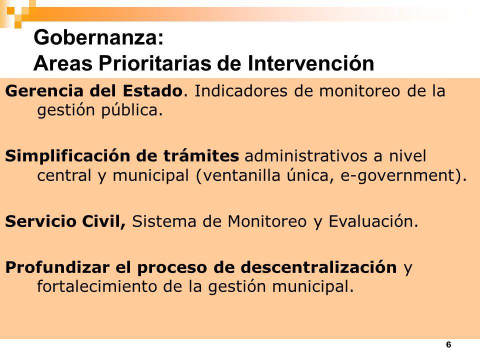 6 Gerencia del Estado. Indicadores de monitoreo de la gestión pública. Simplificación de trámites administrativos a nivel central y municipal (ventani