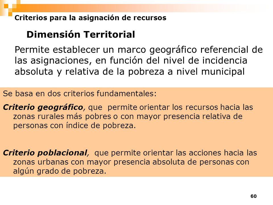60 Criterios para la asignación de recursos Dimensión Territorial Permite establecer un marco geográfico referencial de las asignaciones, en función d